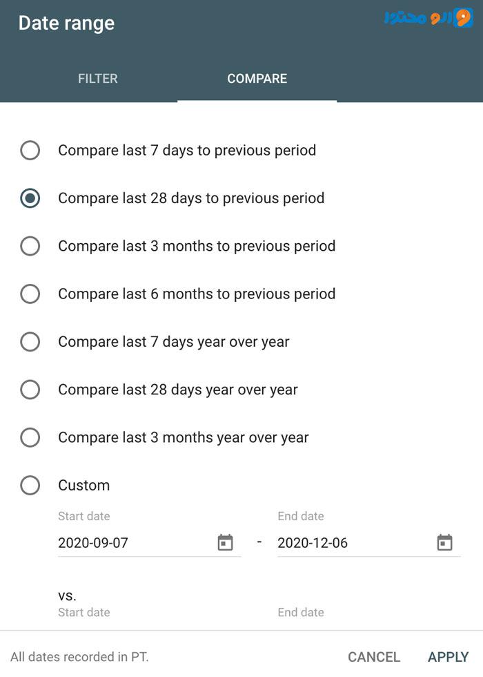 بررسی دیتای گوگل آنالتیکس برای ترافیک ارگانیک سایت