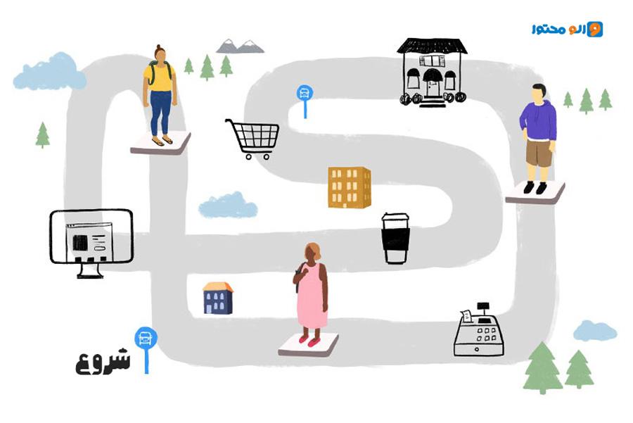 نقشه کاربردی برای سفر مشتری